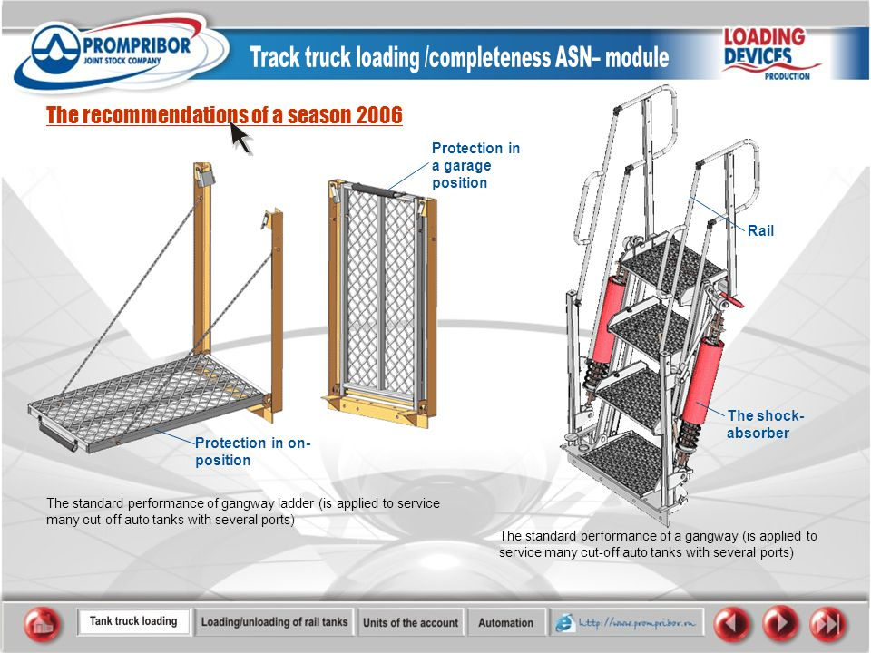 The standard performance of gangway ladder (is applied to service many cut-off auto tanks with several ports) The standard performance of a gangway (is applied to service many cut-off auto tanks with several ports) The shock- absorber Rail Protection in on- position Protection in a garage position