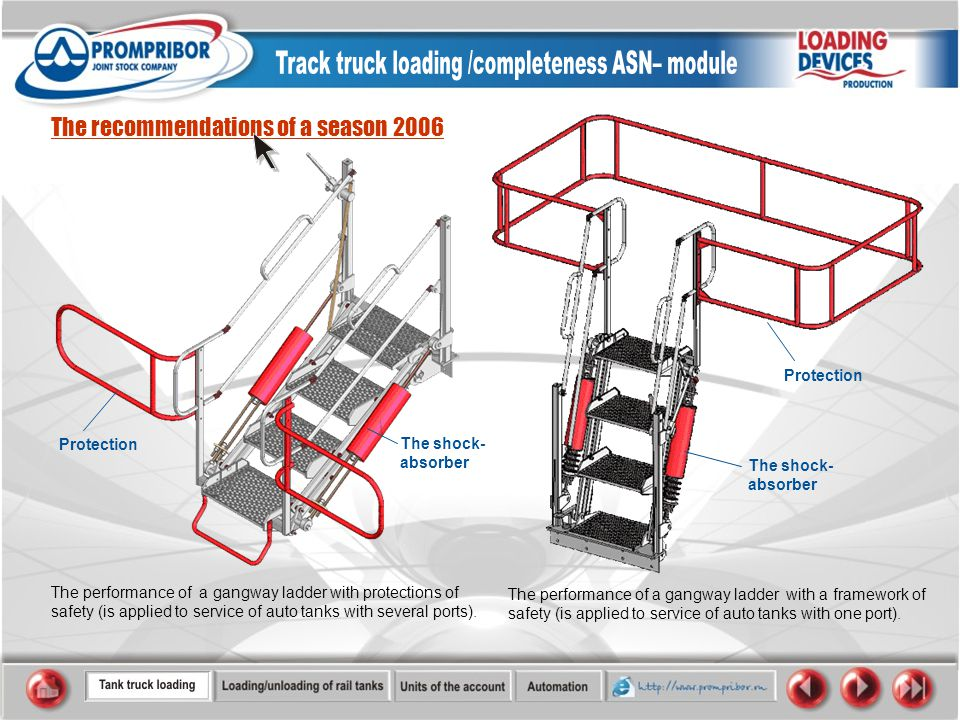 The recommendations of a season 2006 The performance of a gangway ladder with protections of safety (is applied to service of auto tanks with several ports).