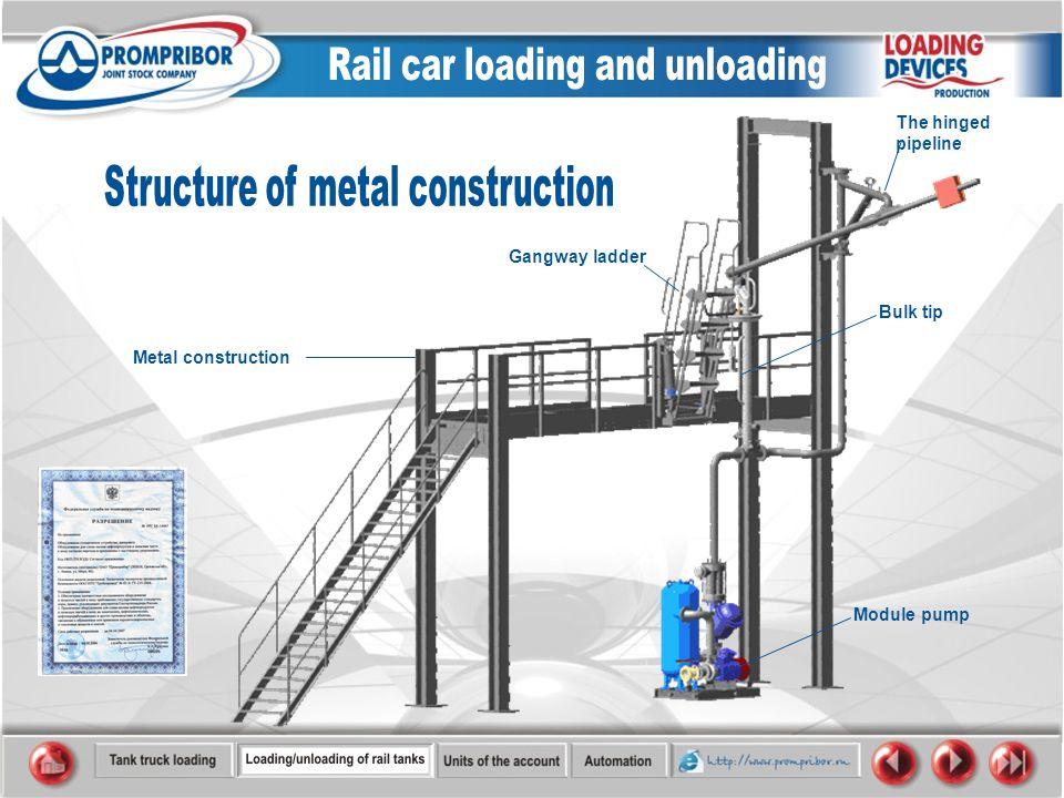 Metal construction The hinged pipeline Gangway ladder Bulk tip Module pump