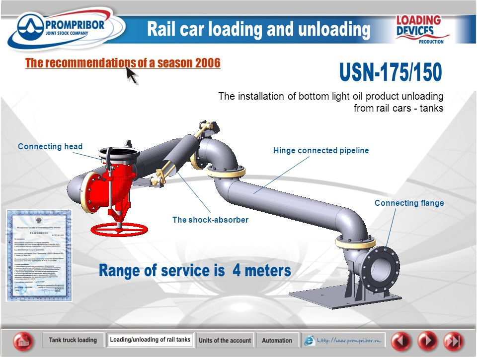 The recommendations of a season 2006 Connecting head The shock-absorber Hinge connected pipeline Connecting flange The installation of bottom light oil product unloading from rail cars - tanks