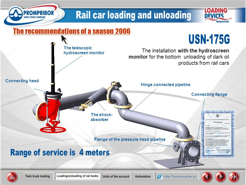 . The recommendations of a season 2006 Connecting head The shock- absorber Hinge connected pipeline Connecting flange The telescopic hydroscreen monitor Flange of the pressure head pipeline The installation with the hydroscreen monitor for the bottom unloading of dark oil products from rail cars