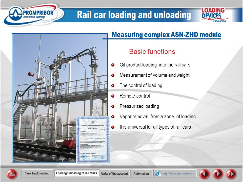 Oil product loading into the rail cars Measurement of volume and weight The control of loading Remote control Pressurized loading Vapor removal from a zone of loading It is universal for all types of rail cars Basic functions