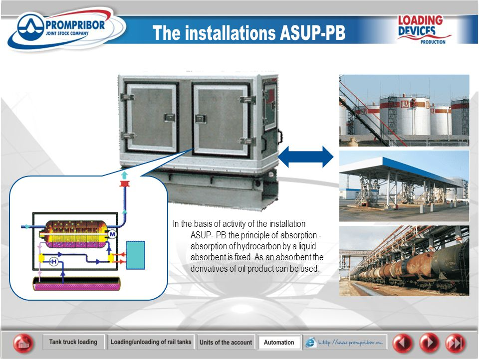 In the basis of activity of the installation АSUP- PB the principle of absorption - absorption of hydrocarbon by a liquid absorbent is fixed.