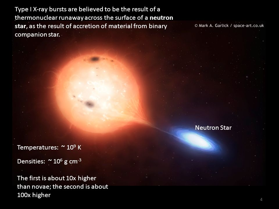 4 Neutron Star Temperatures: ~ 10 9 K Densities: ~ 10 6 g cm -3 The first is about 10x higher than novae; the second is about 100x higher Type I X-ray bursts are believed to be the result of a thermonuclear runaway across the surface of a neutron star, as the result of accretion of material from binary companion star.