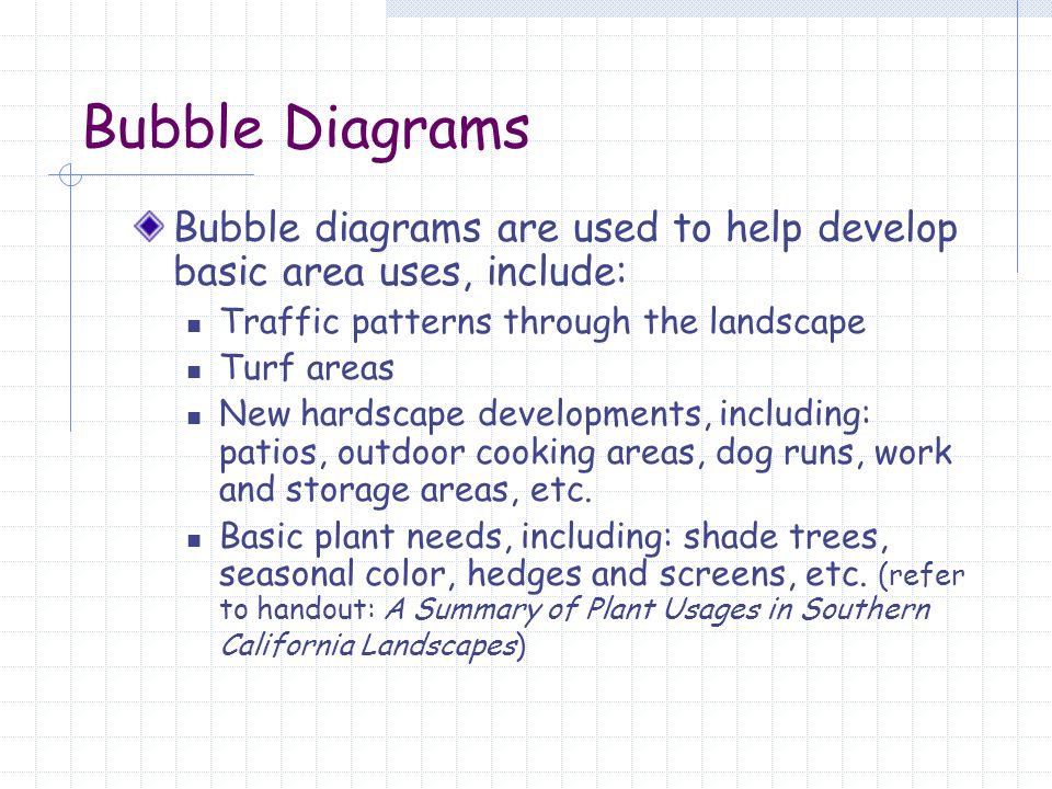 Bubble Diagrams Bubble diagrams are used to help develop basic area uses, include: Traffic patterns through the landscape Turf areas New hardscape dev
