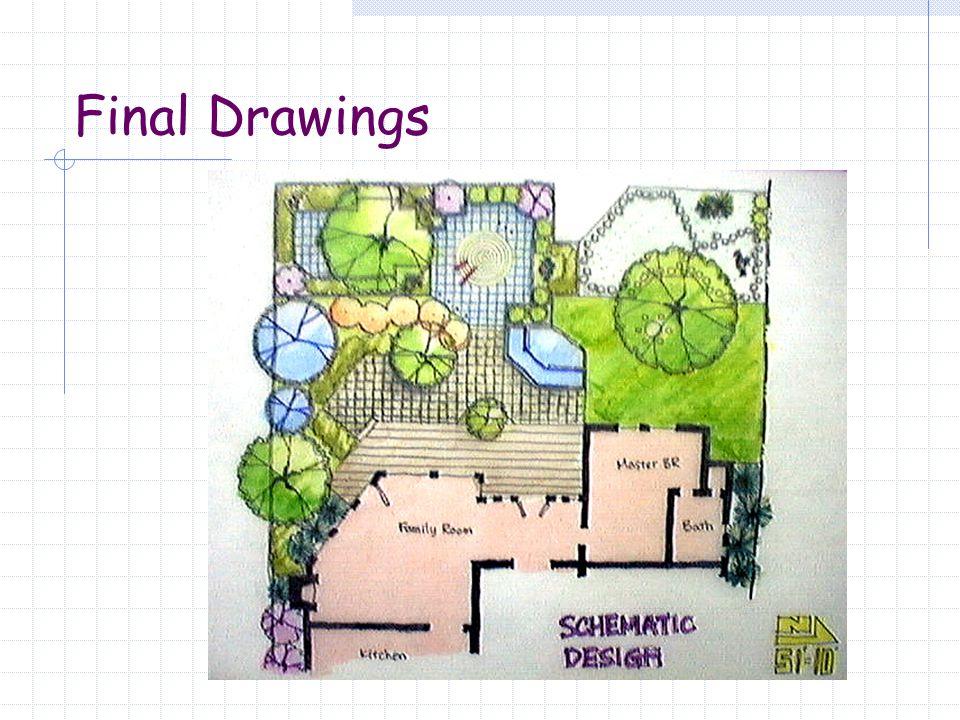 Final Drawings