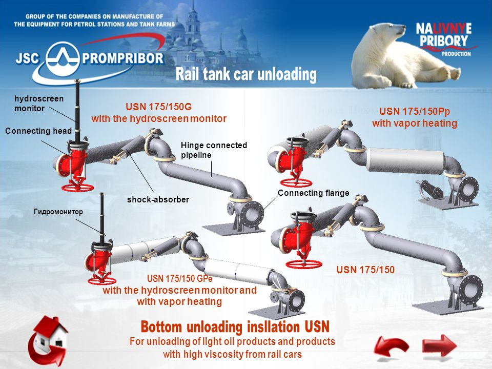 Connecting head Connecting flange Hinge connected pipeline shock-absorber For unloading of light oil products and products with high viscosity from rail cars USN 175/150Pp with vapor heating USN 175/150G with the hydroscreen monitor Гидромонитор hydroscreen monitor USN 175/150 USN 175/150 GPe with the hydroscreen monitor and with vapor heating