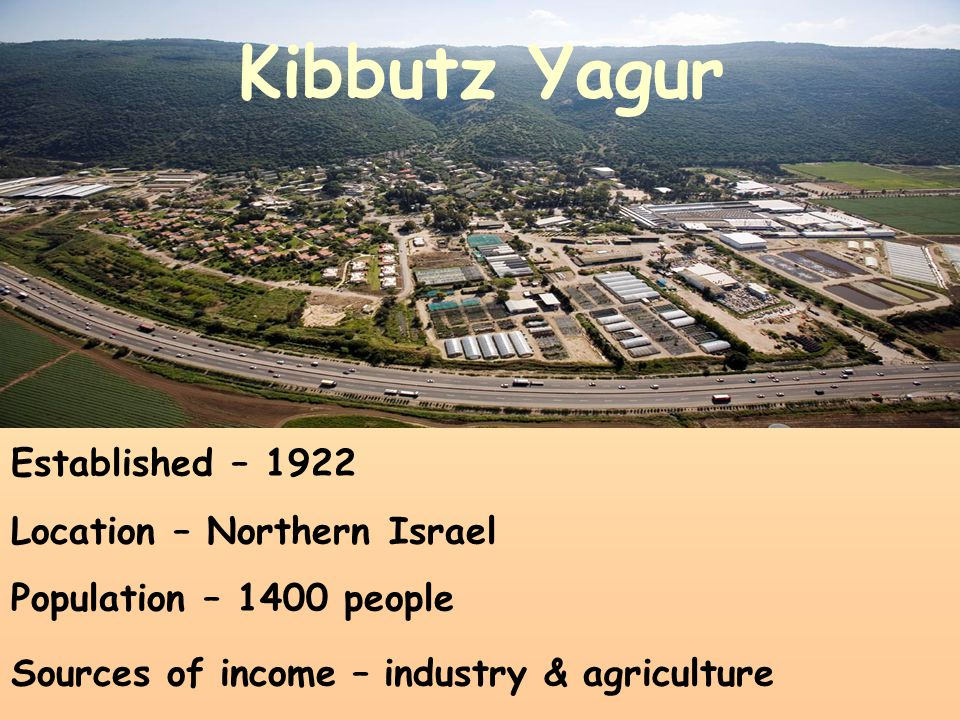 Established – 1922 Location – Northern Israel Population – 1400 people Sources of income – industry & agriculture Kibbutz Yagur