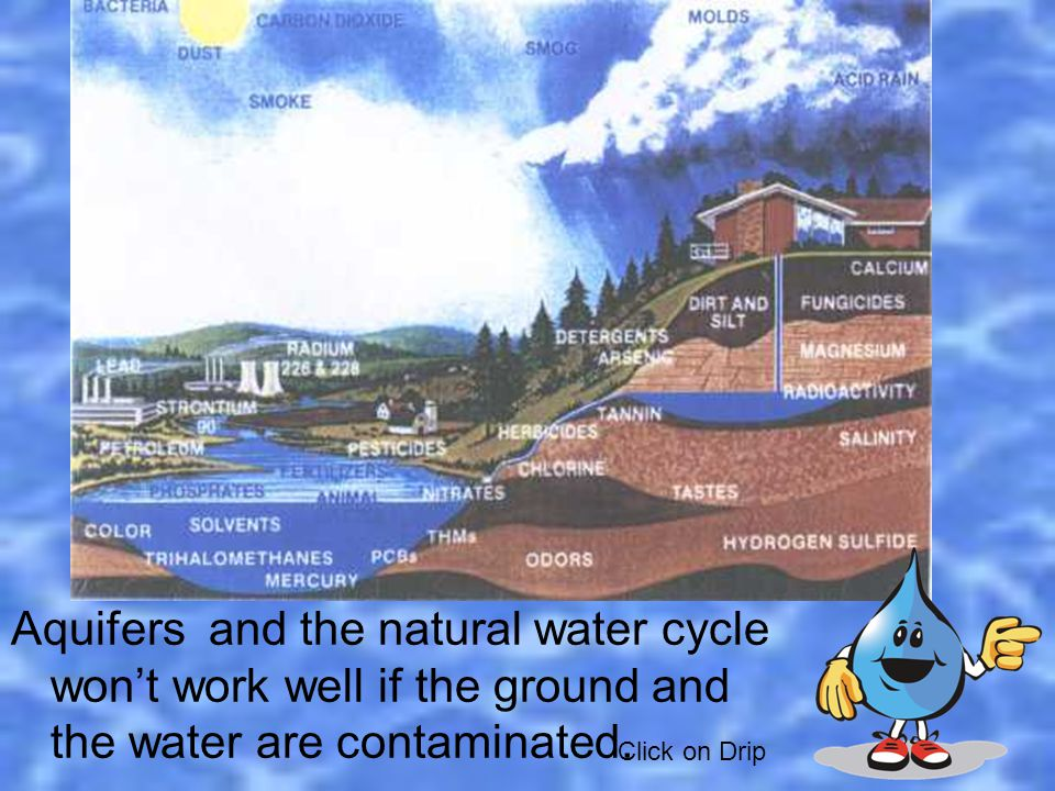 This is an example of the natural water cycle. Click on Drip