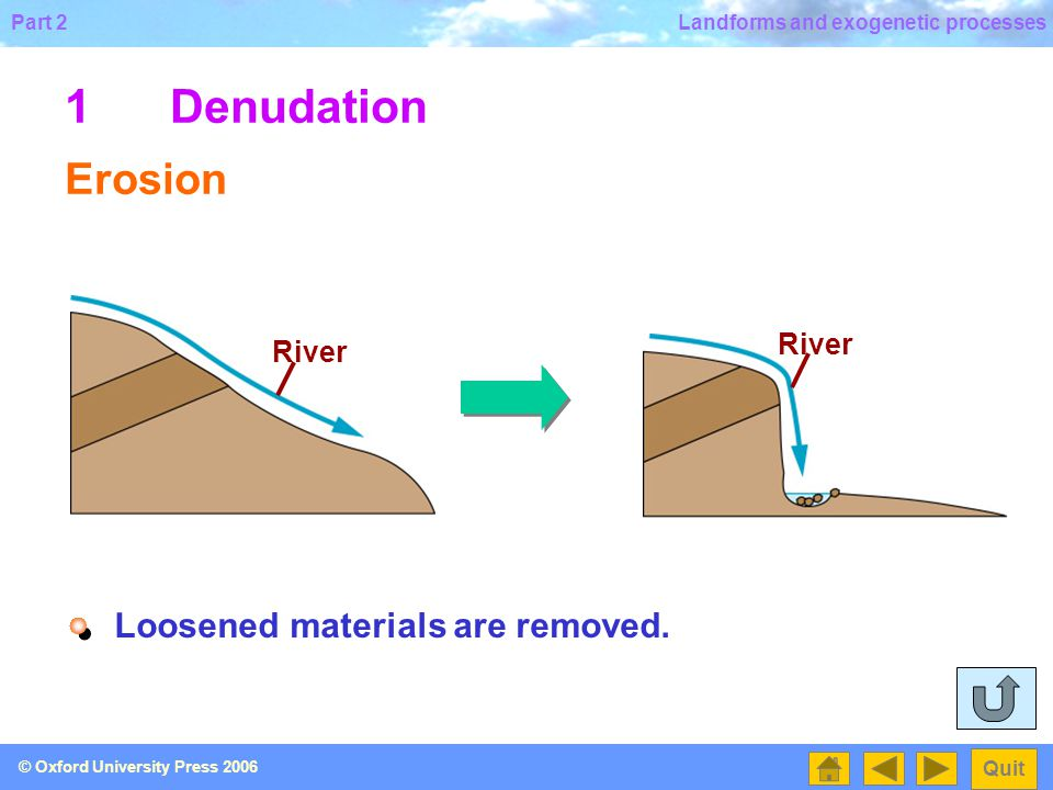 Part 2 Quit © Oxford University Press 2006 Landforms and exogenetic processes 1Denudation Mass wasting Weathered materials The debris is brought down slope by _______.