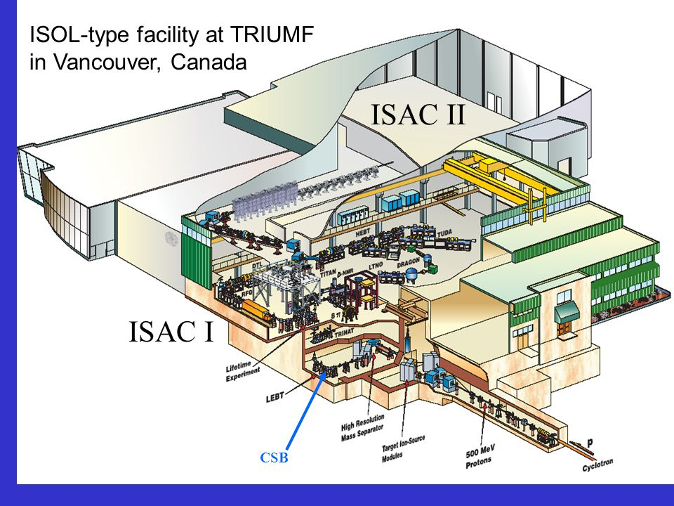 12 CSB ISAC I ISAC II ISOL-type facility at TRIUMF in Vancouver, Canada