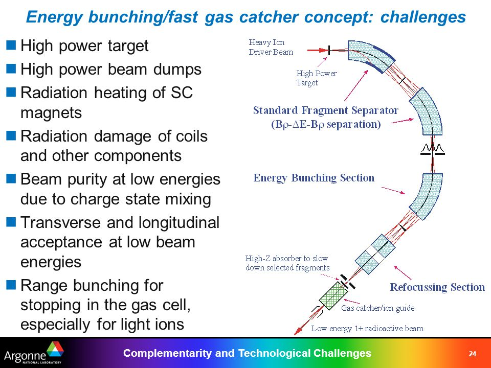 Complementarity and Technological Challenges 24 Energy bunching/fast gas catcher concept: challenges High power target High power beam dumps Radiation heating of SC magnets Radiation damage of coils and other components Beam purity at low energies due to charge state mixing Transverse and longitudinal acceptance at low beam energies Range bunching for stopping in the gas cell, especially for light ions