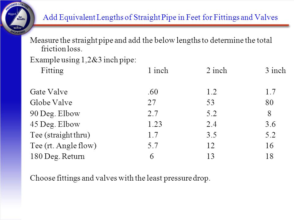 Add Equivalent Lengths of Straight Pipe in Feet for Fittings and Valves Measure the straight pipe and add the below lengths to determine the total fri