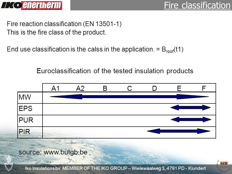 T2-DS(TH)8-DLT(2)5-TR80-CS(10/Y)120 CS = Compressive stress or compressive strength at 10 % deformation (kPa) European Standard : EN 13165