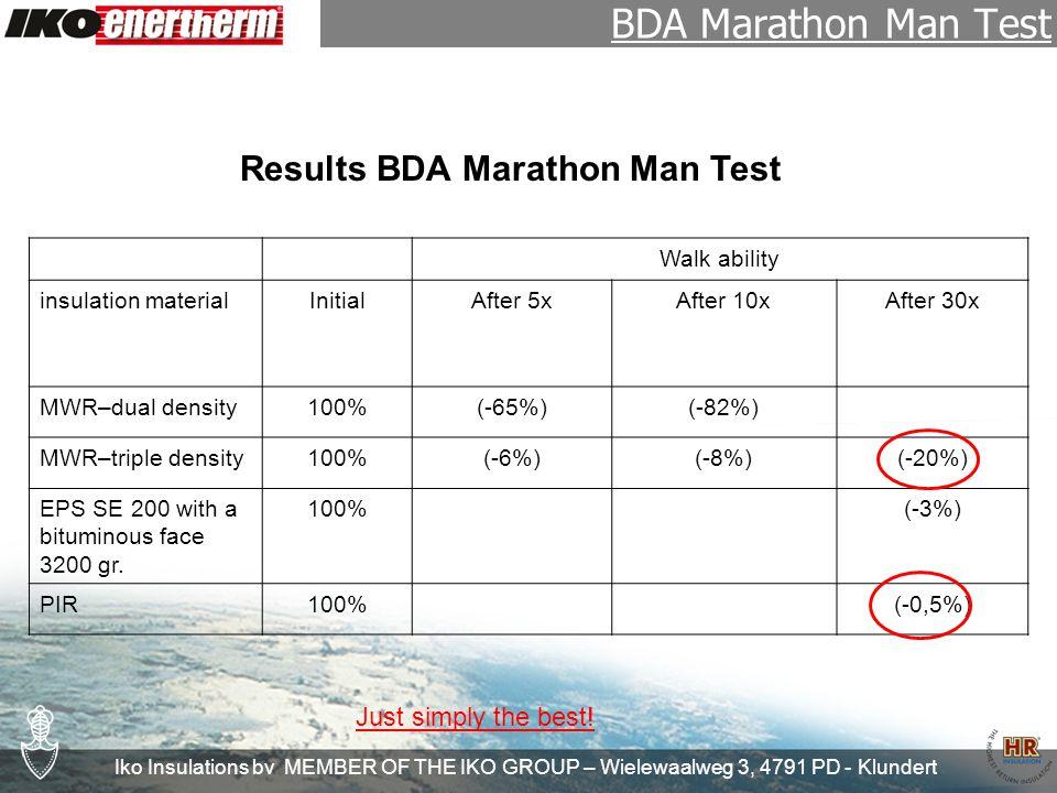 Iko Insulations bv MEMBER OF THE IKO GROUP – Wielewaalweg 3, 4791 PD - Klundert BDA Marathon Man Test Prof.