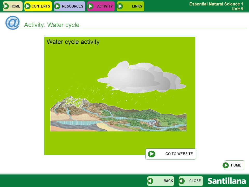 Essential Natural Science 1 Unit 9 Activity: Water cycle HOME RESOURCESCONTENTS CLOSEBACK GO TO WEBSITE Water cycle activity ACTIVITYLINKS