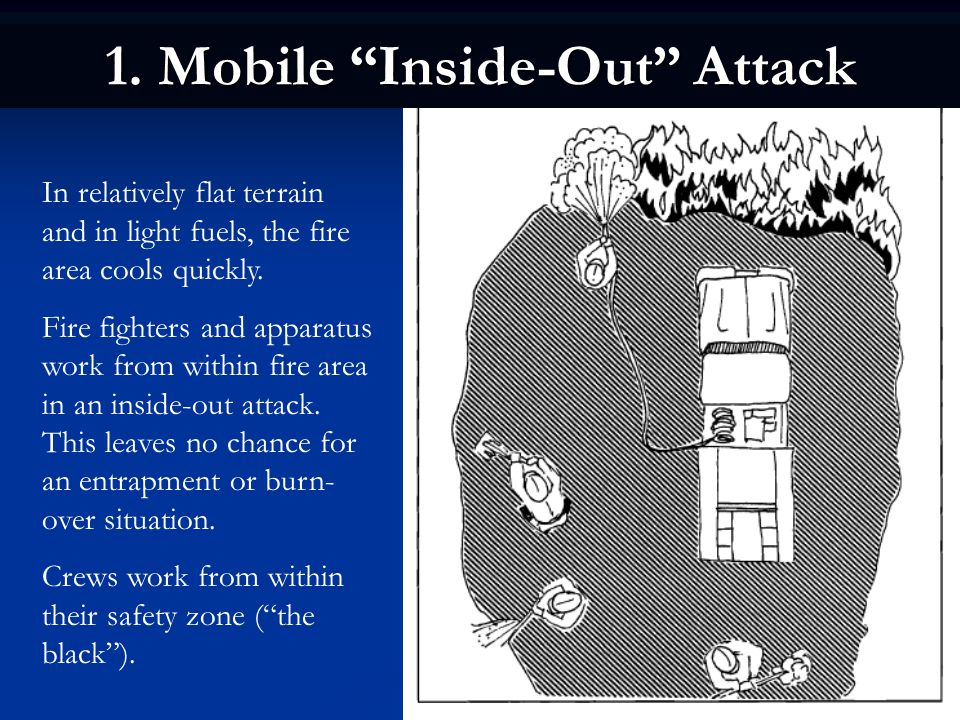 "1. Mobile ""Inside-Out"" Attack In relatively flat terrain and in light fuels, the fire area cools quickly. Fire fighters and apparatus work from within"
