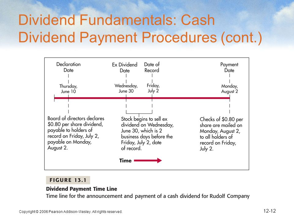 Copyright © 2006 Pearson Addison-Wesley. All rights reserved. 12-12 Dividend Fundamentals: Cash Dividend Payment Procedures (cont.)