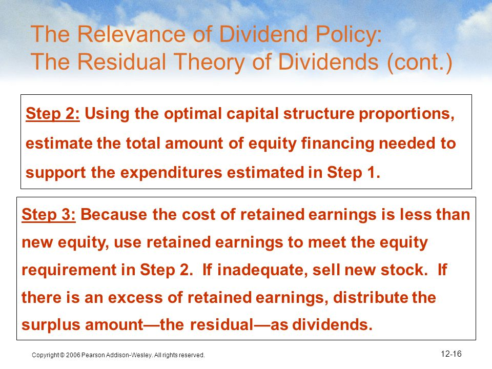 Copyright © 2006 Pearson Addison-Wesley. All rights reserved. 12-16 Step 2: Using the optimal capital structure proportions, estimate the total amount