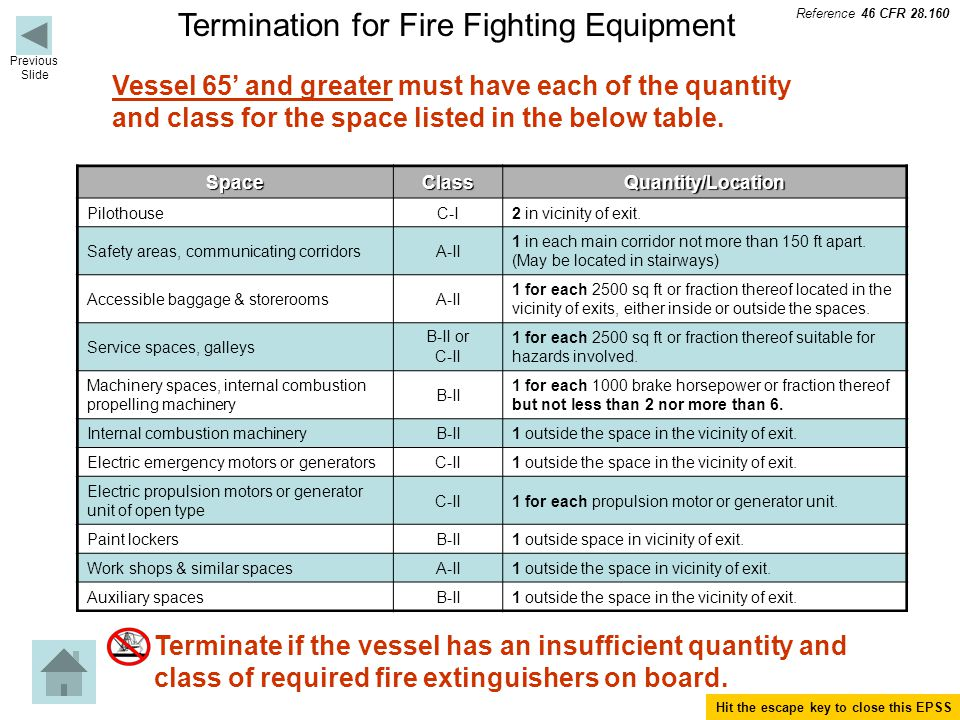 Termination for Fire Fighting Equipment SpaceClassQuantity/Location PilothouseC-I2 in vicinity of exit.