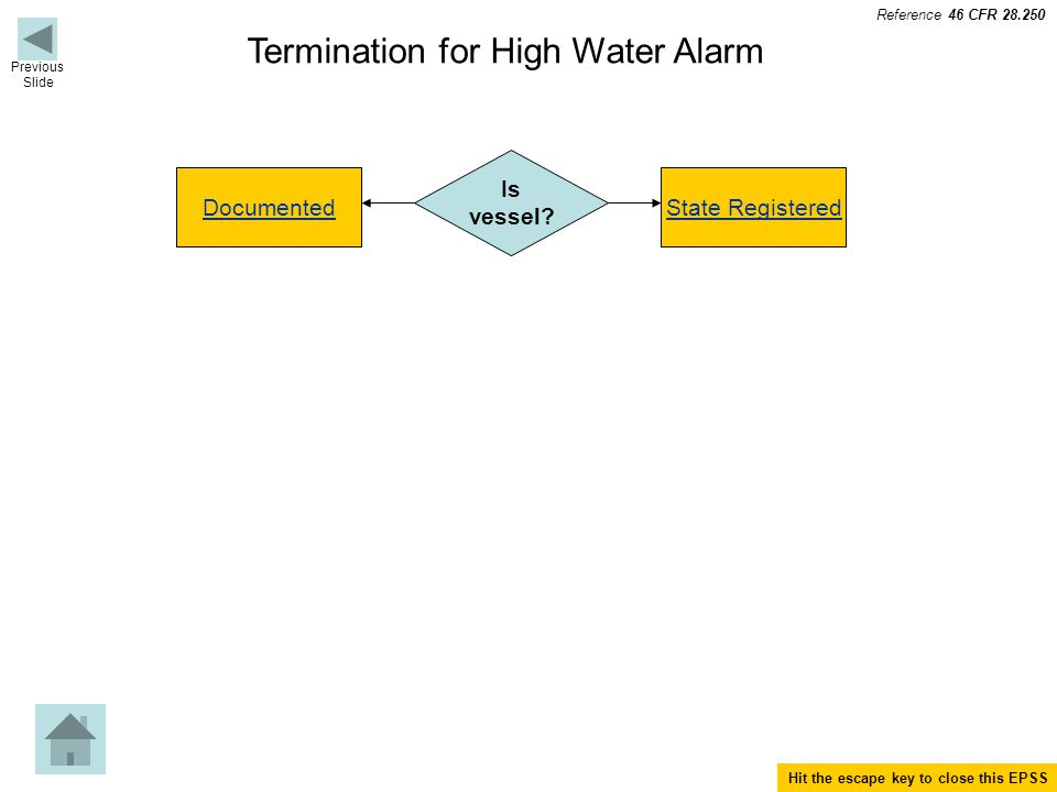 Termination for High Water Alarm Documented Is vessel.