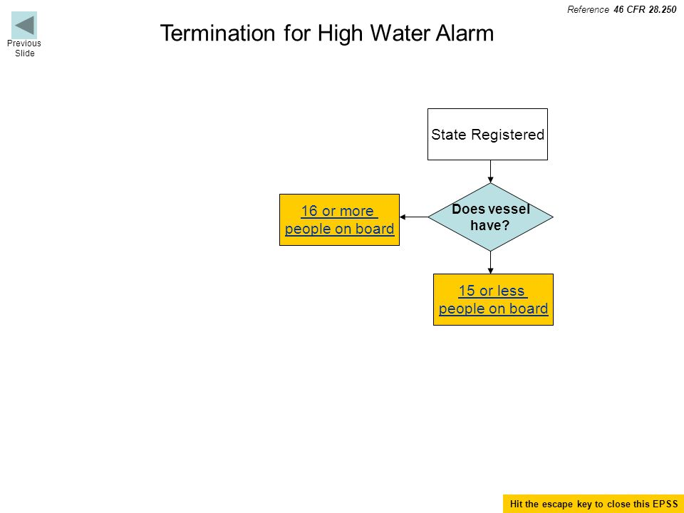 Termination for High Water Alarm Does vessel have.