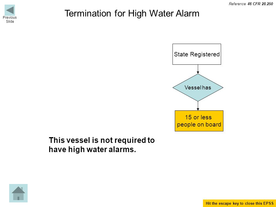 Termination for High Water Alarm Vessel has State Registered 15 or less people on board This vessel is not required to have high water alarms.