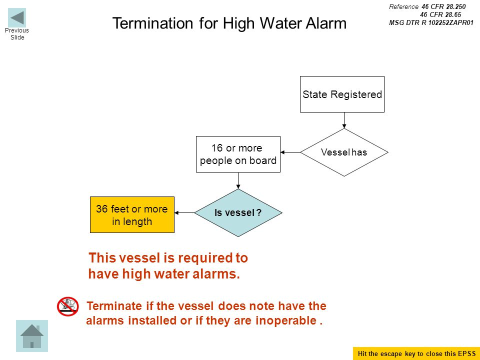 Termination for High Water Alarm Vessel has State Registered 16 or more people on board Is vessel .