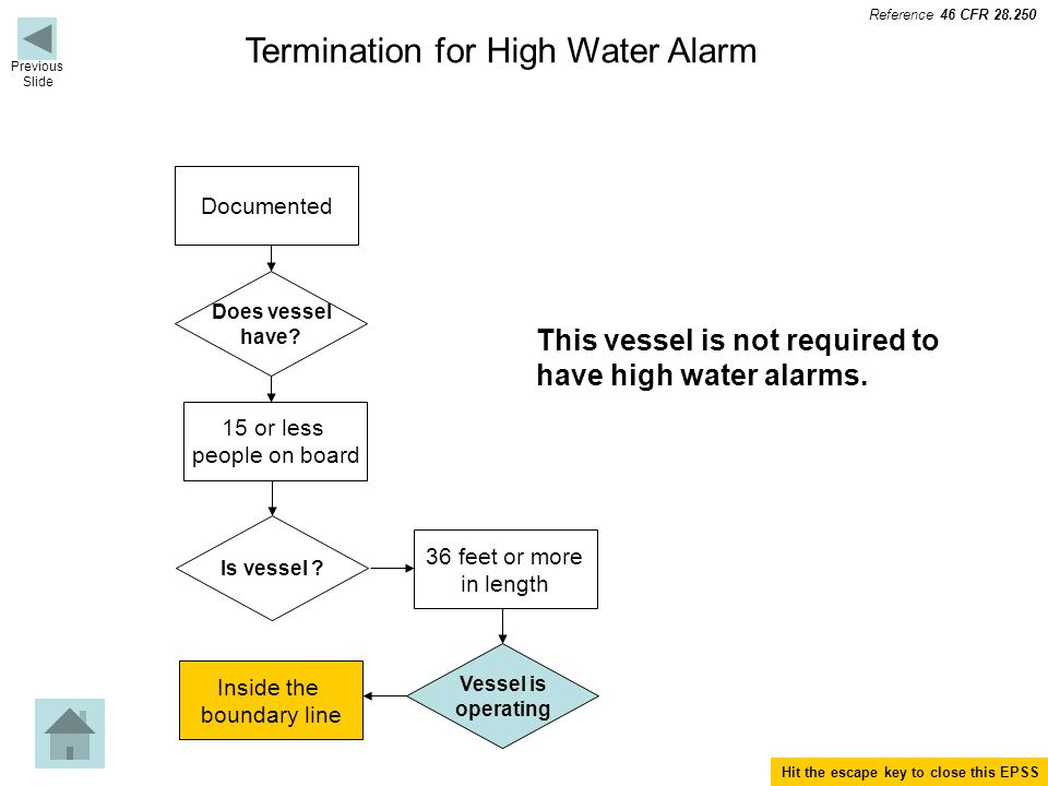 Termination for High Water Alarm Documented Does vessel have.
