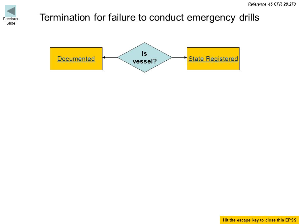 Termination for failure to conduct emergency drills Documented Is vessel.