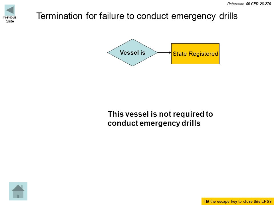 Termination for failure to conduct emergency drills Vessel is State Registered This vessel is not required to conduct emergency drills Previous Slide Reference 46 CFR 28.270 Hit the escape key to close this EPSS
