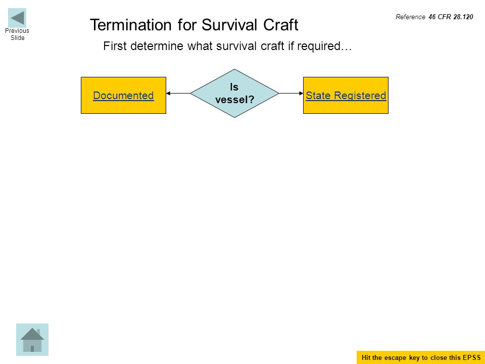 Termination for PFD Terminate if there is an insufficient number serviceable PFDs for everyone on board.