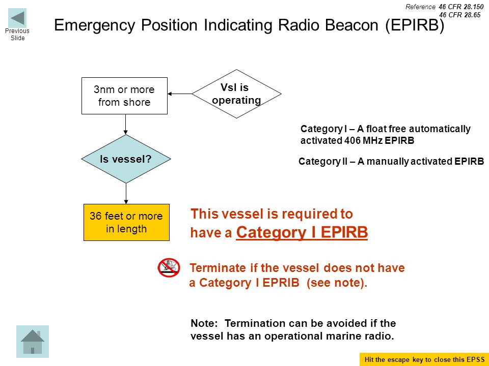 Emergency Position Indicating Radio Beacon (EPIRB) Previous Slide 3nm or more from shore Vsl is operating Is vessel.