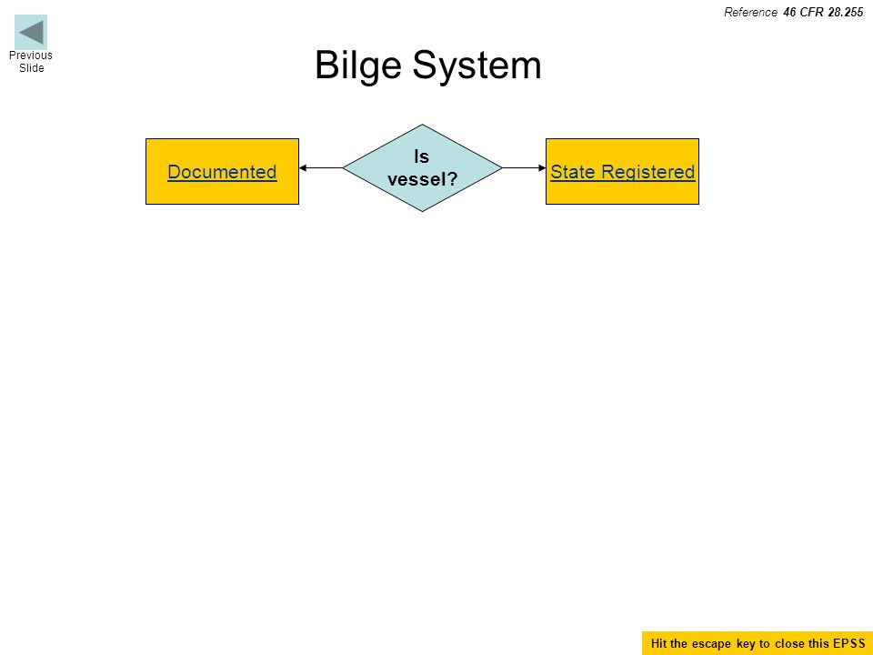 Bilge System Documented Is vessel.