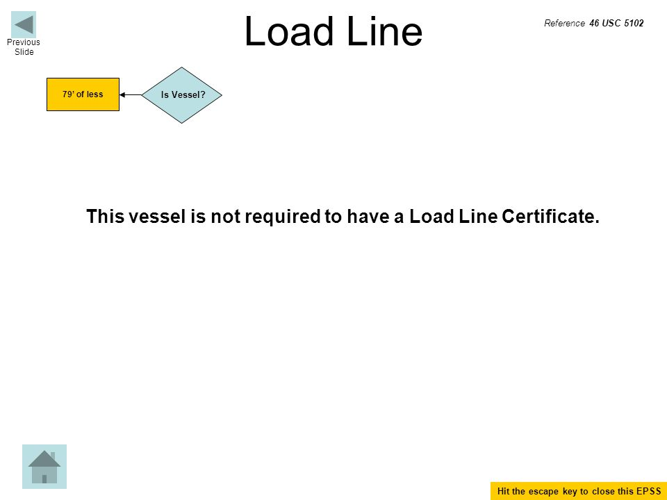 Load Line 79' of less This vessel is not required to have a Load Line Certificate.