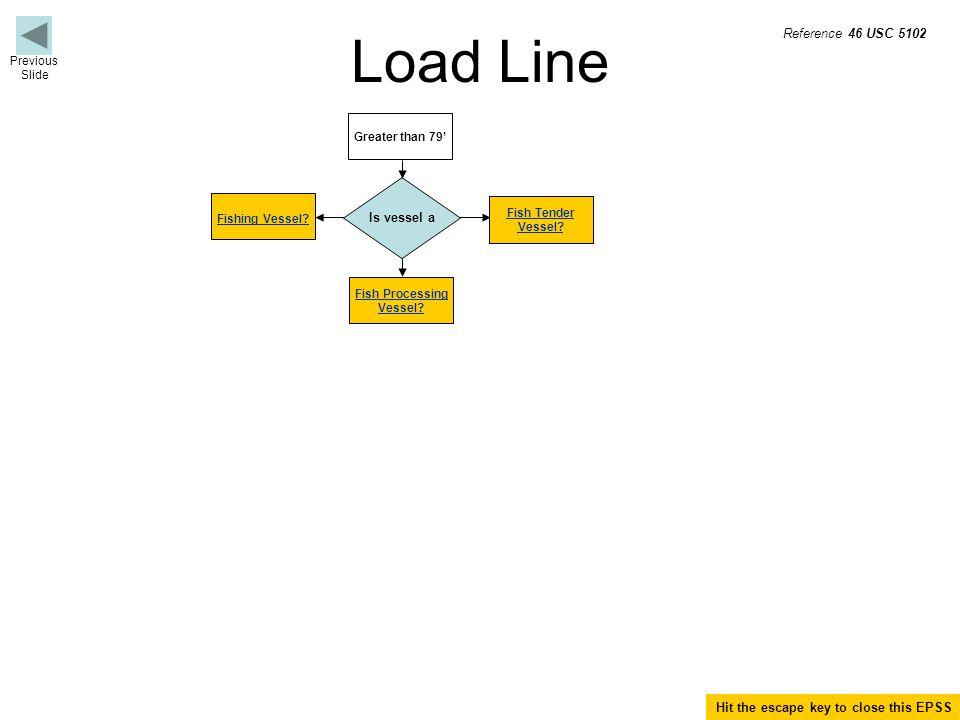 Load Line Fish Processing Vessel. Is vessel a Fish Tender Vessel.