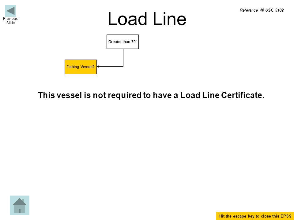 Load Line Fishing Vessel.