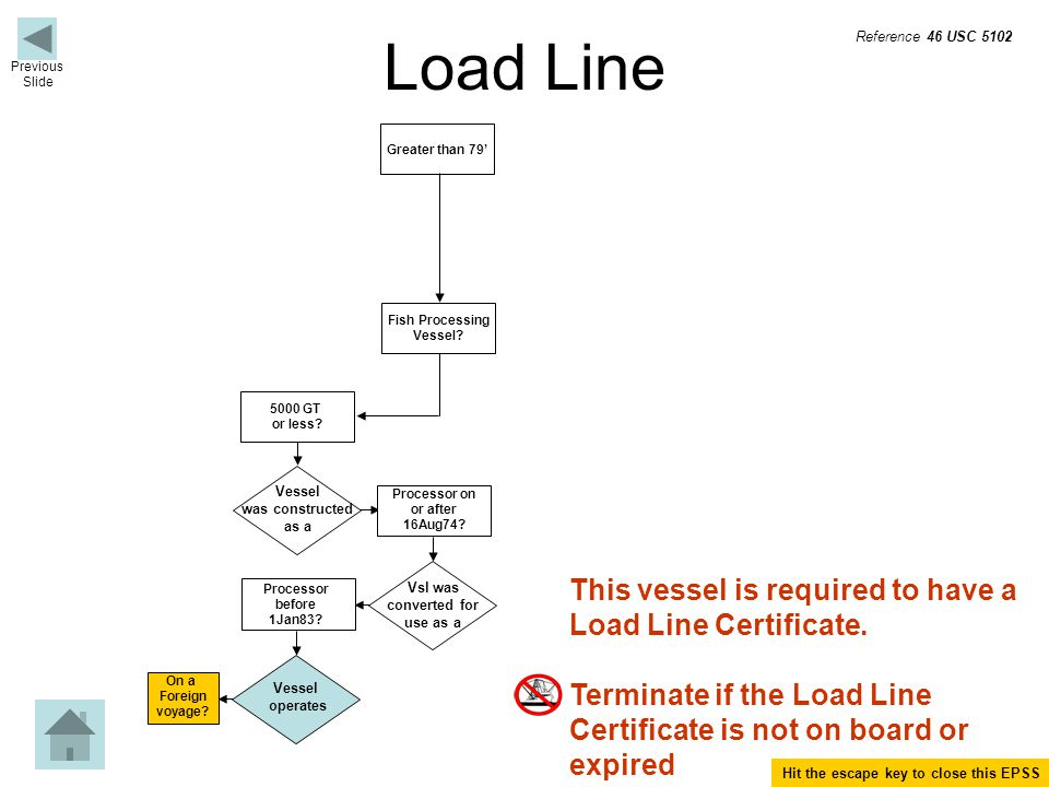 Load Line Greater than 79' Fish Processing Vessel.