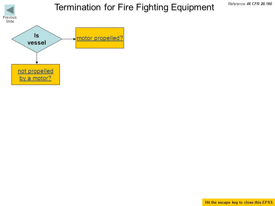 Termination for Fire Fighting Equipment Is vessel not propelled by a motor.