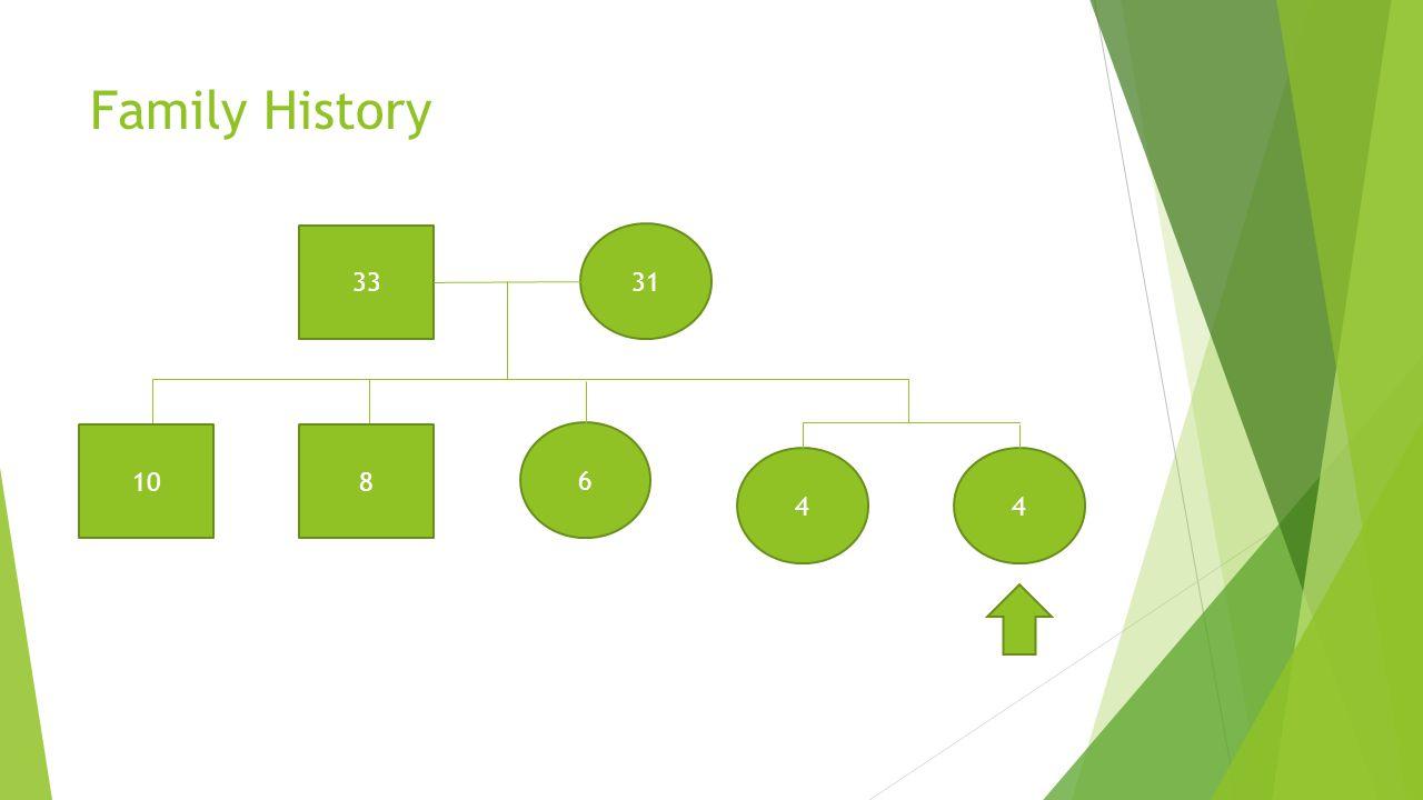 Family History 33 31 810 6 44