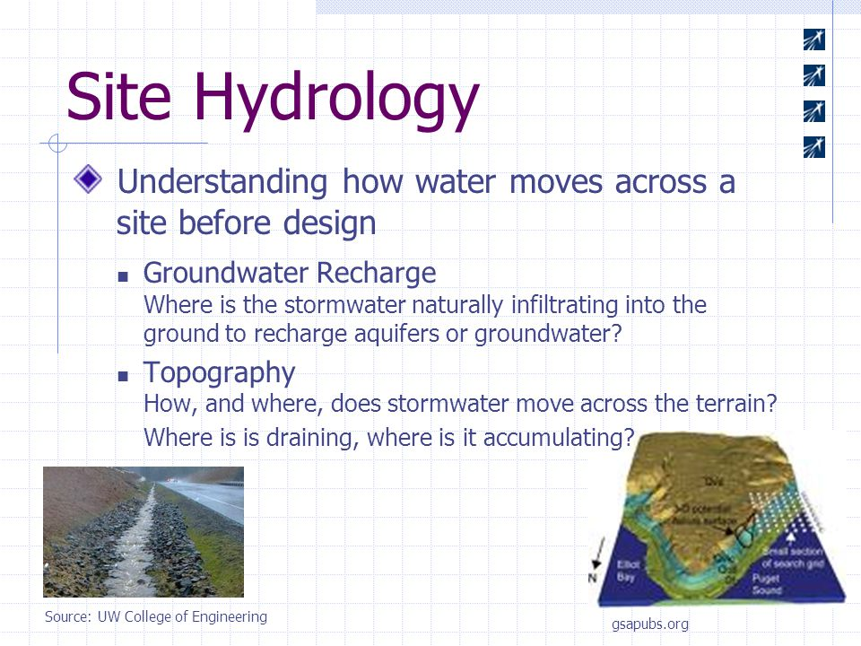 Stormwater Runoff Source: National Academic Press The environmental goal for managing stormwater is on-site Infiltration Source: City of Seattle, SEA Streets SEA Streets Traditional vs.