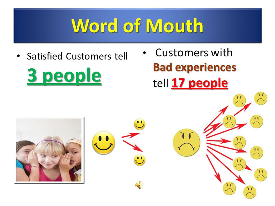 The Ultimate Customer Acquisition Method Word-of-Mouth Referrals
