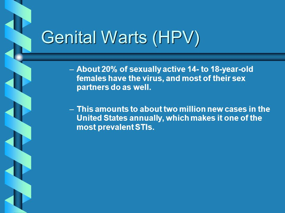 Genital Warts (HPV) – –About 20% of sexually active 14- to 18-year-old females have the virus, and most of their sex partners do as well.