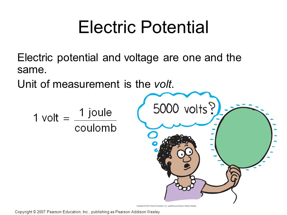 Copyright © 2007 Pearson Education, Inc., publishing as Pearson Addison Wesley Electric Potential Electric potential and voltage are one and the same.