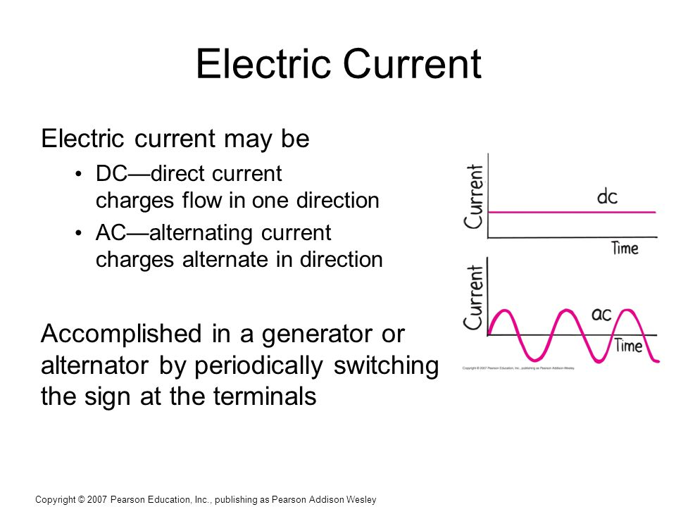 Copyright © 2007 Pearson Education, Inc., publishing as Pearson Addison Wesley Electric Current Electric current may be DC—direct current charges flow in one direction AC—alternating current charges alternate in direction Accomplished in a generator or alternator by periodically switching the sign at the terminals