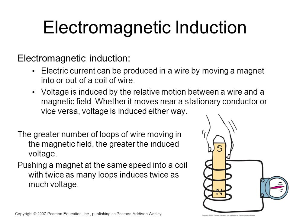 Copyright © 2007 Pearson Education, Inc., publishing as Pearson Addison Wesley Electromagnetic Induction Electromagnetic induction: Electric current can be produced in a wire by moving a magnet into or out of a coil of wire.