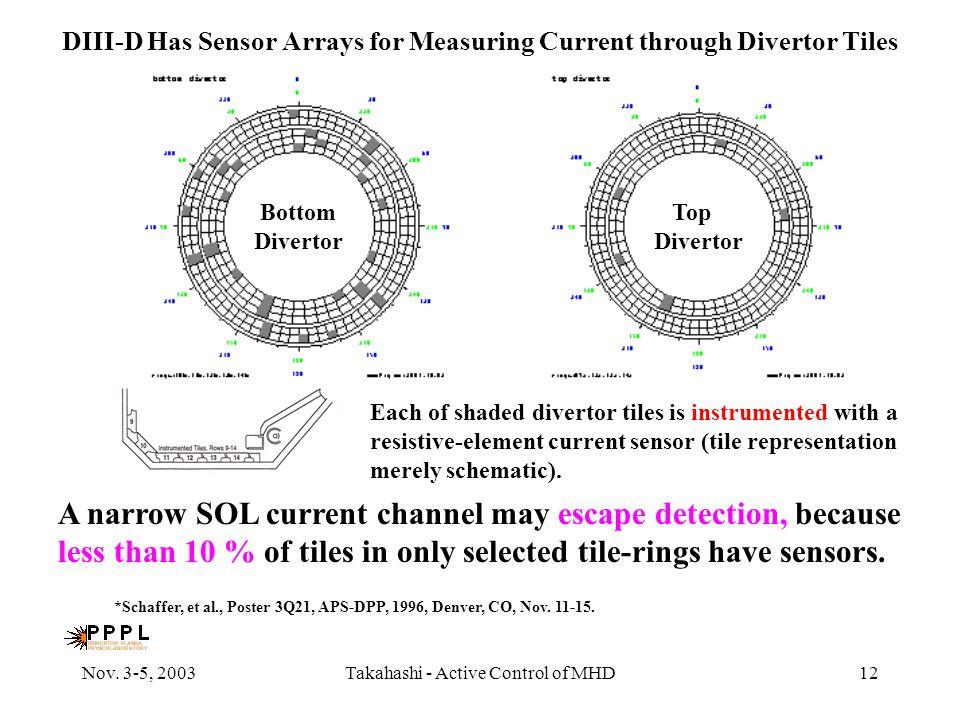 Nov. 3-5, 2003Takahashi - Active Control of MHD12 DIII-D Has Sensor Arrays for Measuring Current through Divertor Tiles Bottom Divertor Top Divertor A