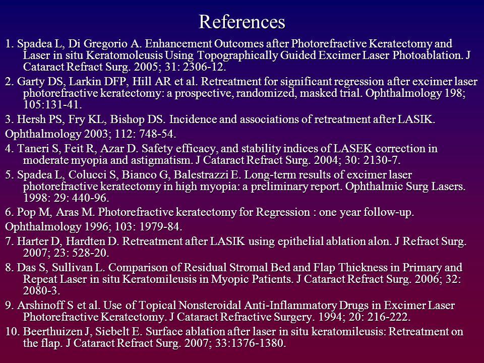 References 1.Spadea L, Di Gregorio A.