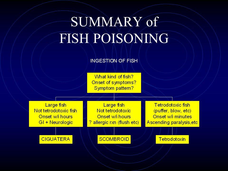 SUMMARY of FISH POISONING