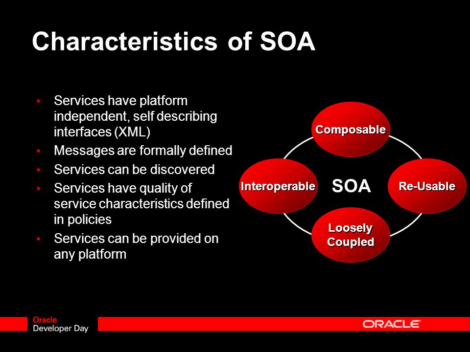 Characteristics of SOA Services have platform independent, self describing interfaces (XML) Messages are formally defined Services can be discovered Services have quality of service characteristics defined in policies Services can be provided on any platform SOASOA Interoperable Loosely Coupled Re-Usable Composable